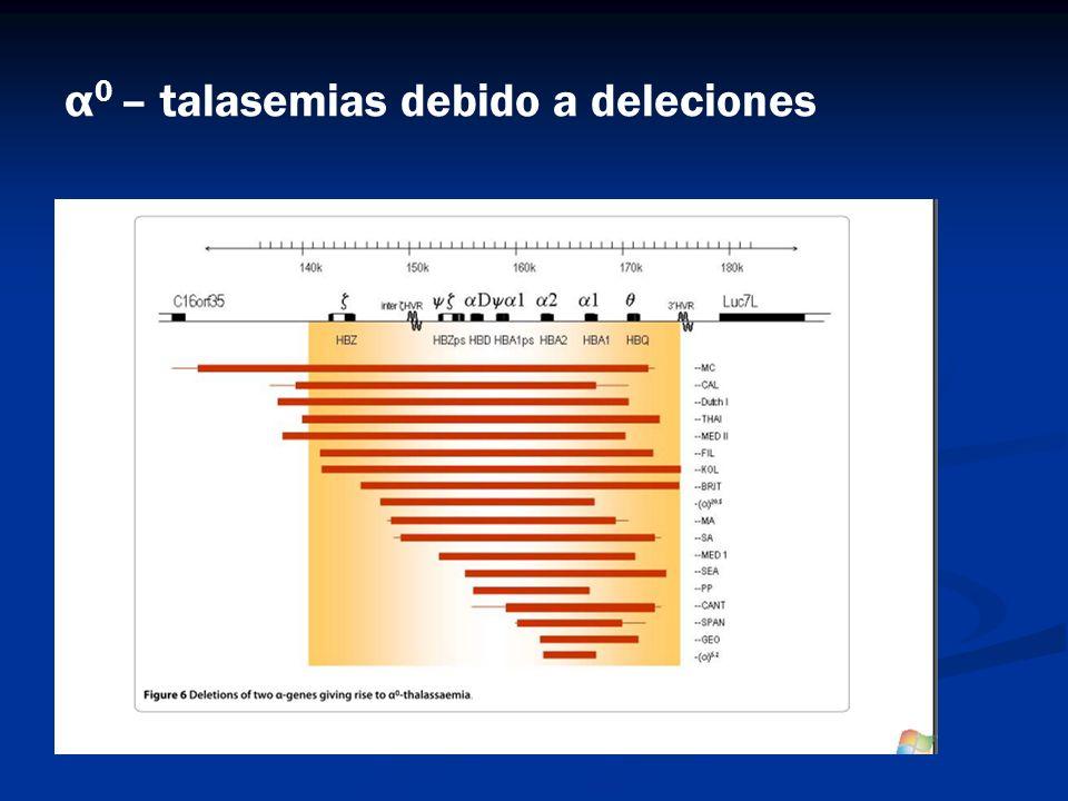 α0 – talasemias debido a deleciones
