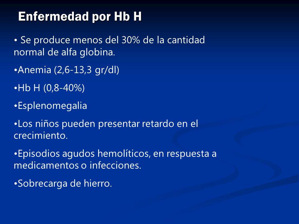 Enfermedad por Hb H Se produce menos del 30% de la cantidad normal de alfa globina. Anemia (2,6-13,3 gr/dl)