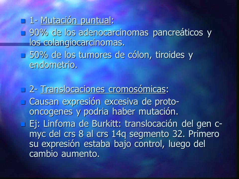 1- Mutación puntual: 90% de los adenocarcinomas pancreáticos y los colangiocarcinomas. 50% de los tumores de cólon, tiroides y endometrio.