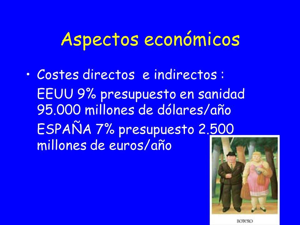 Aspectos económicos Costes directos e indirectos :