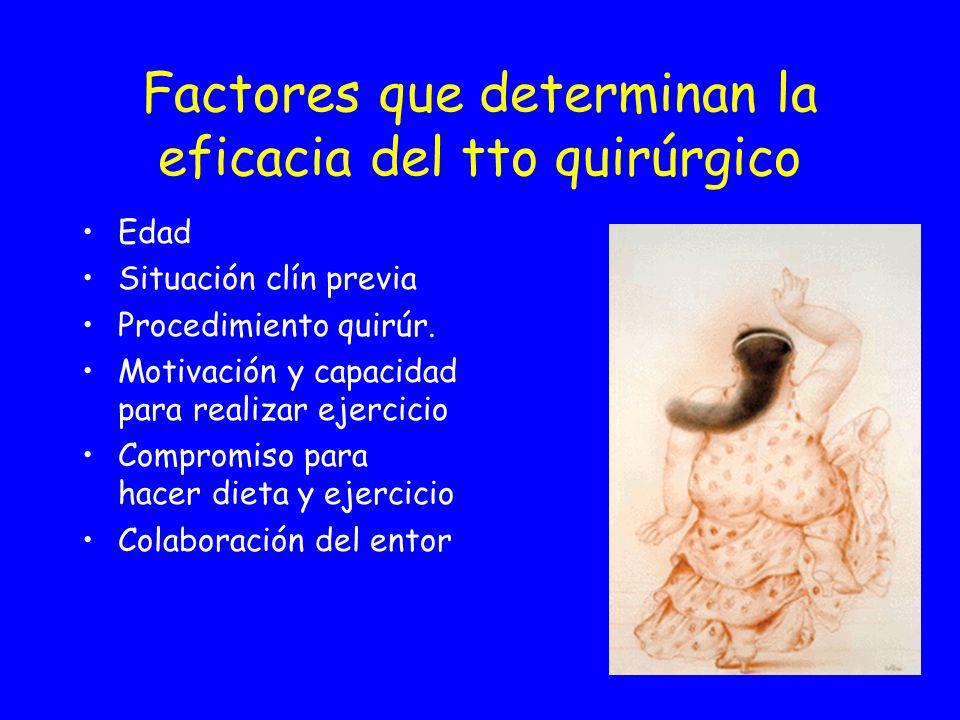 Factores que determinan la eficacia del tto quirúrgico