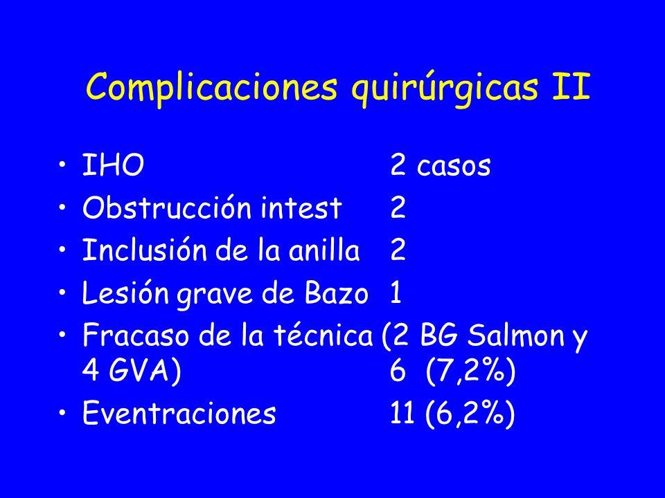 Complicaciones quirúrgicas II