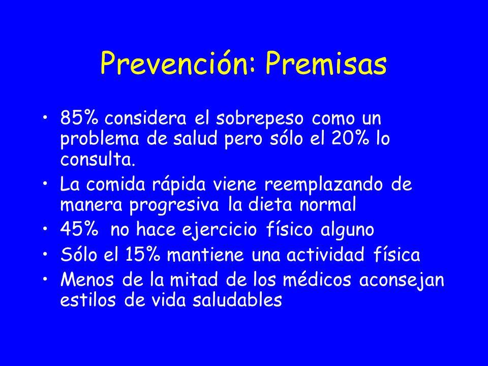 Prevención: Premisas85% considera el sobrepeso como un problema de salud pero sólo el 20% lo consulta.