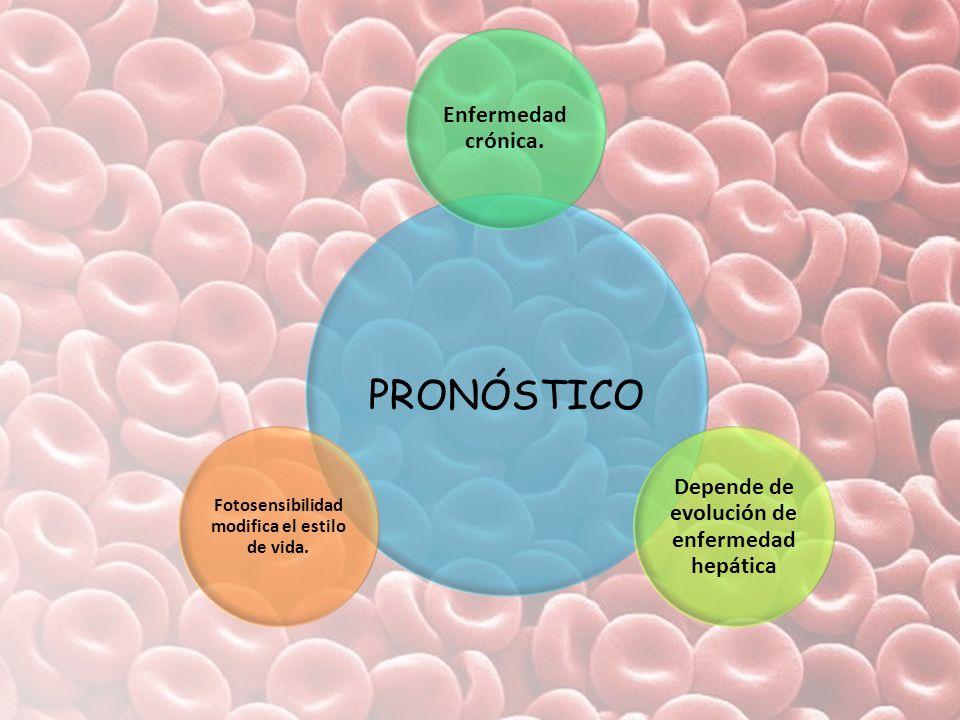 PRONÓSTICO Enfermedad crónica.