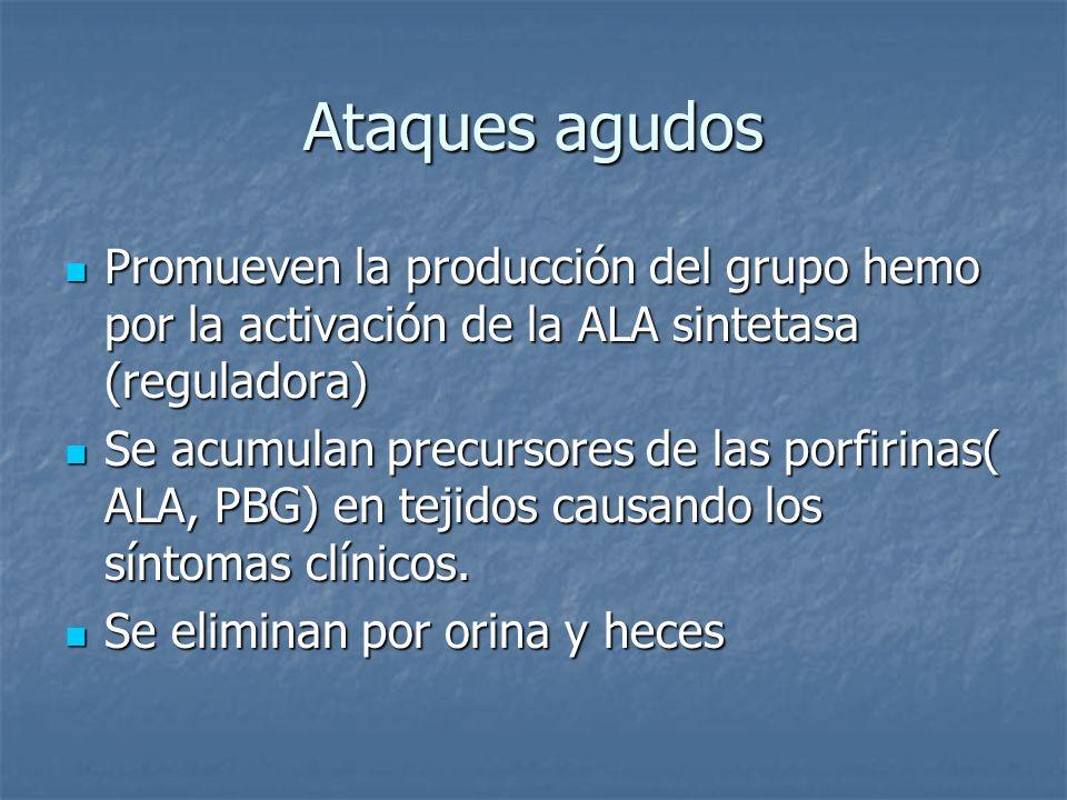 Ataques agudos Promueven la producción del grupo hemo por la activación de la ALA sintetasa (reguladora)