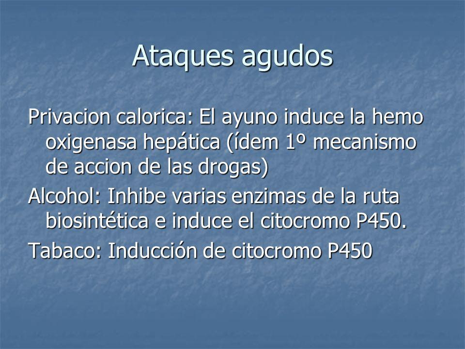 Ataques agudos Privacion calorica: El ayuno induce la hemo oxigenasa hepática (ídem 1º mecanismo de accion de las drogas)
