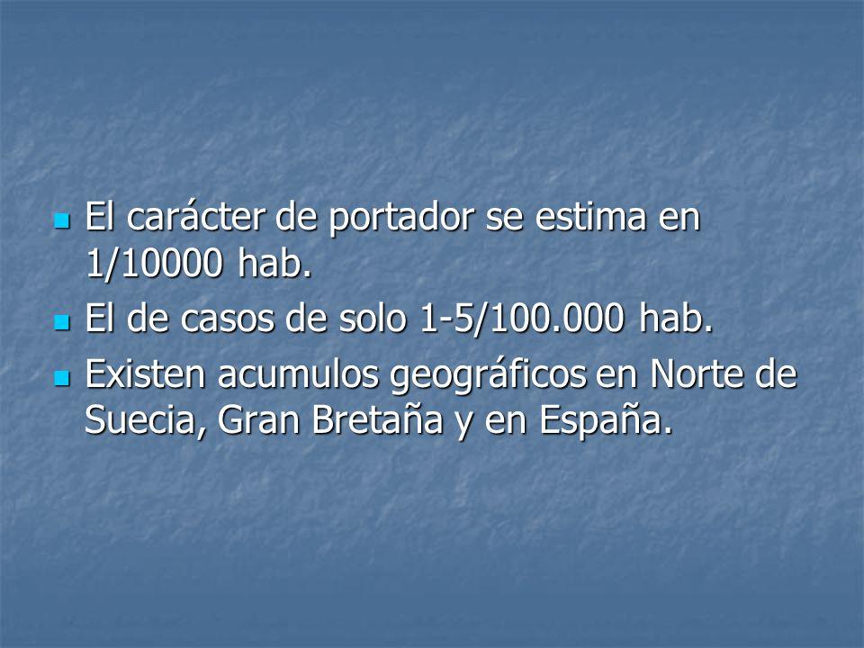 El carácter de portador se estima en 1/10000 hab.