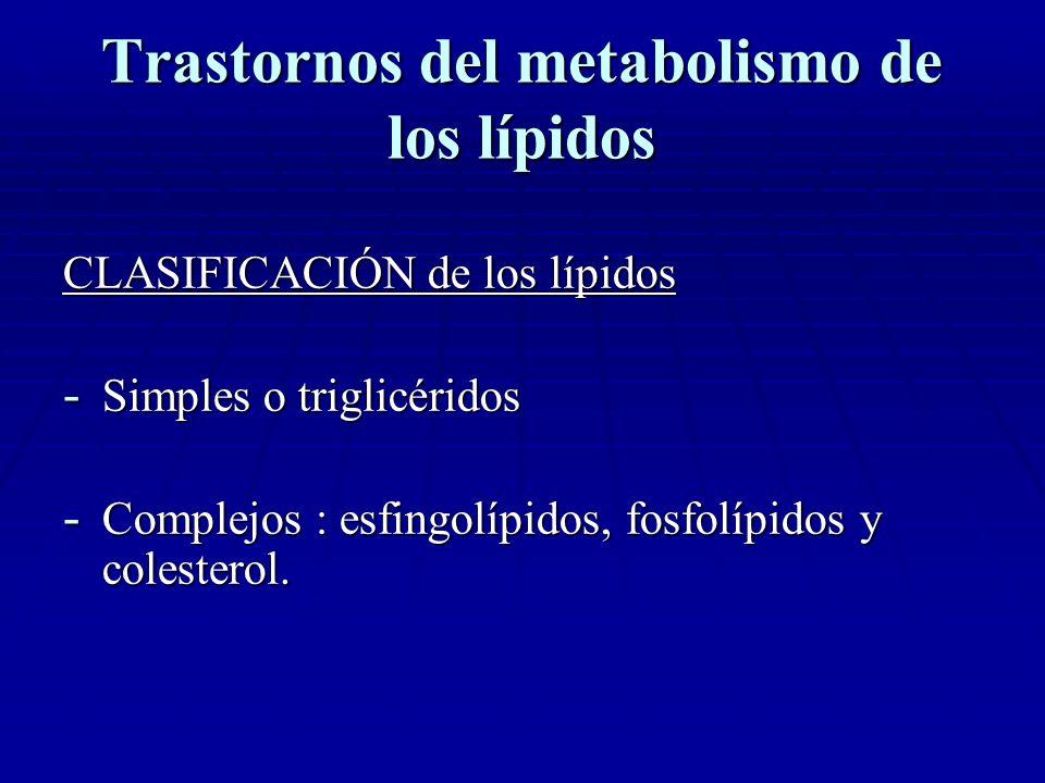 Trastornos del metabolismo de los lípidos