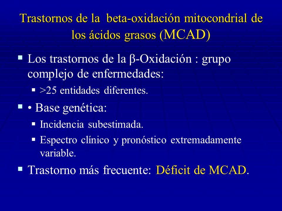 Los trastornos de la β-Oxidación : grupo complejo de enfermedades: