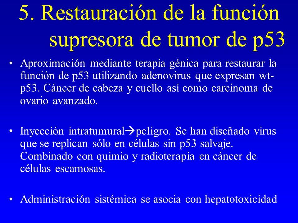 5. Restauración de la función supresora de tumor de p53