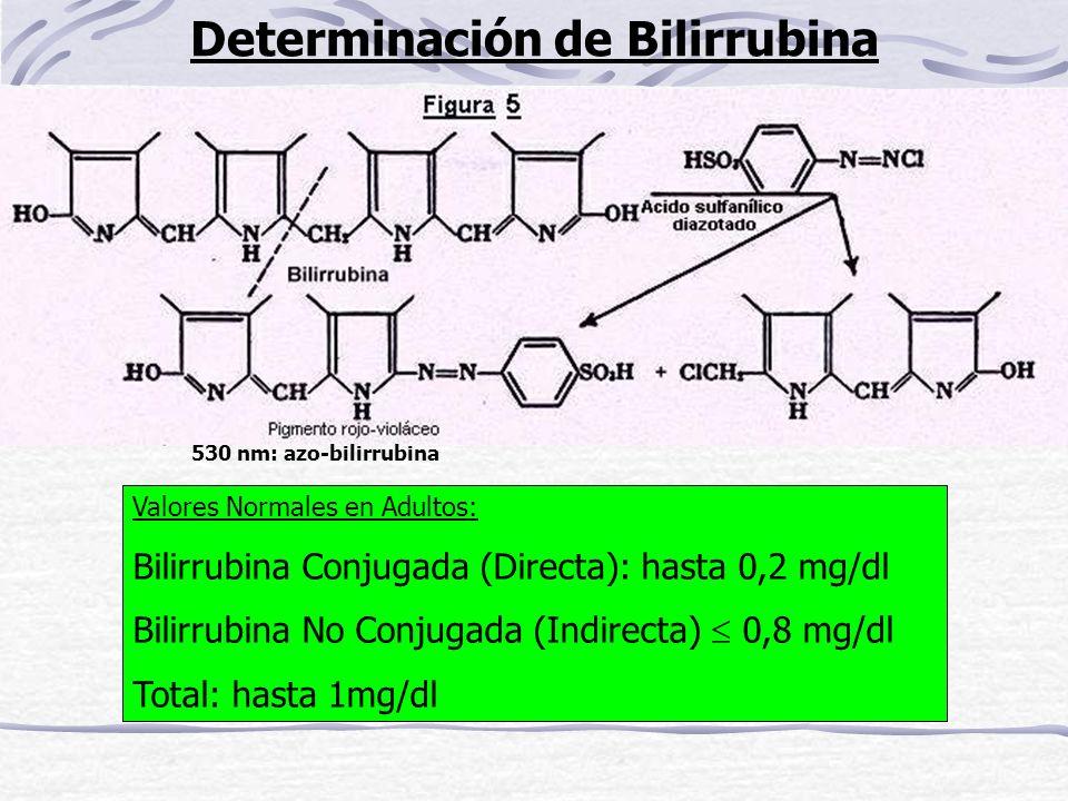 Determinación de Bilirrubina