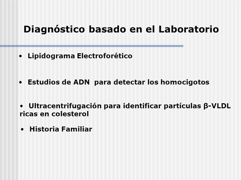 Diagnóstico basado en el Laboratorio