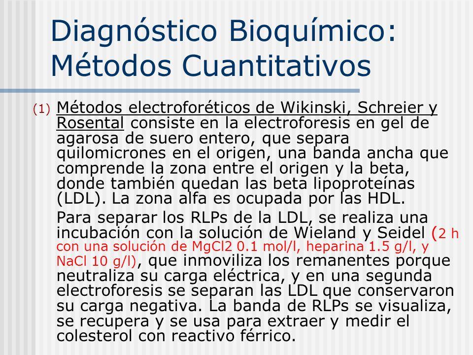 Diagnóstico Bioquímico: Métodos Cuantitativos