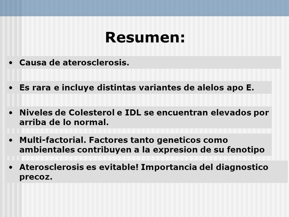 Resumen: Causa de aterosclerosis.