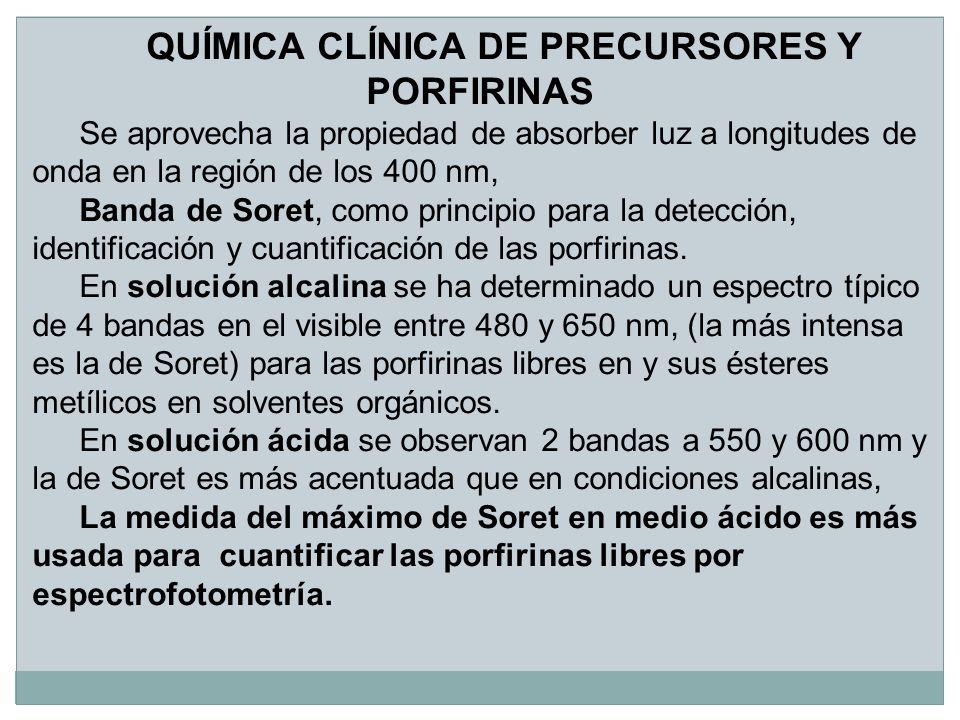 QUÍMICA CLÍNICA DE PRECURSORES Y PORFIRINAS