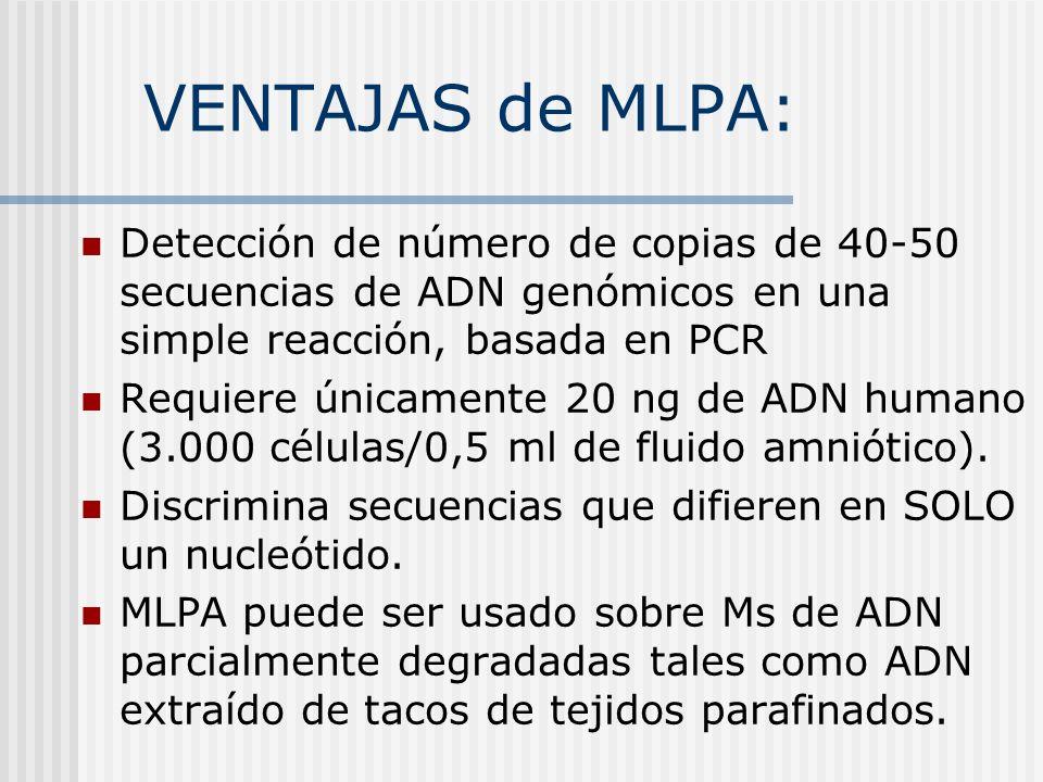 VENTAJAS de MLPA: Detección de número de copias de 40-50 secuencias de ADN genómicos en una simple reacción, basada en PCR.