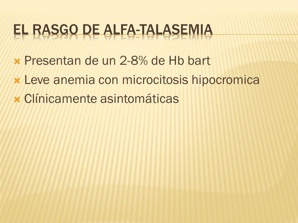 El rasgo de alfa-talasemia