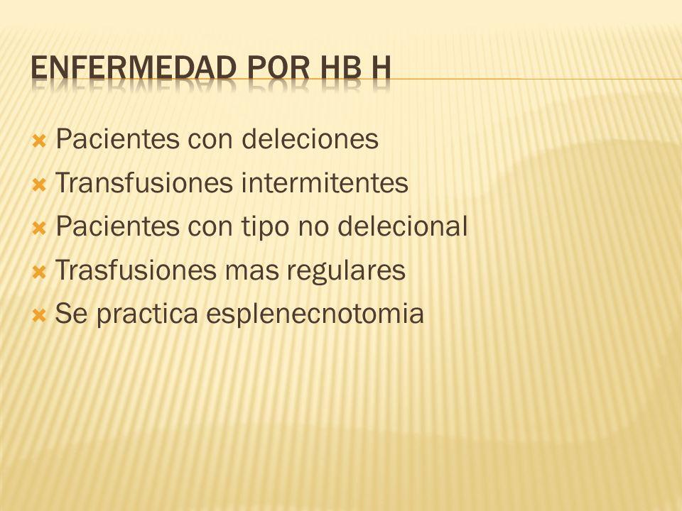 Enfermedad por Hb h Pacientes con deleciones