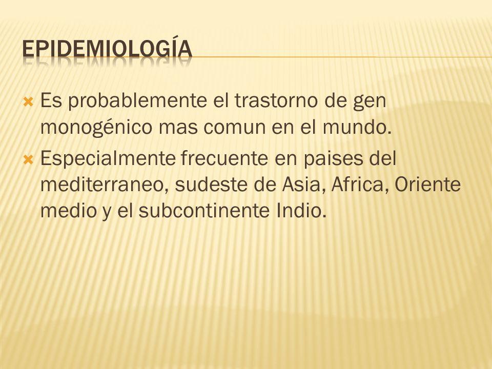 Epidemiología Es probablemente el trastorno de gen monogénico mas comun en el mundo.