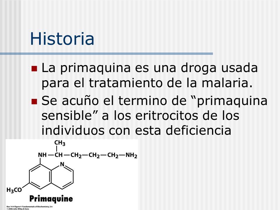 Historia La primaquina es una droga usada para el tratamiento de la malaria.