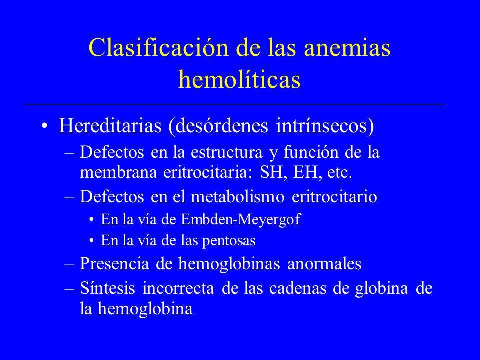 Clasificación de las anemias hemolíticas
