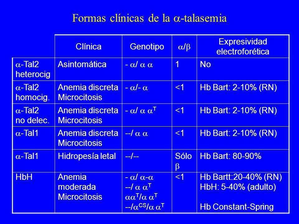 Formas clínicas de la -talasemia