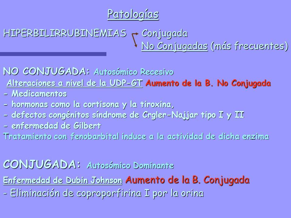 CONJUGADA: Autosómico Dominante