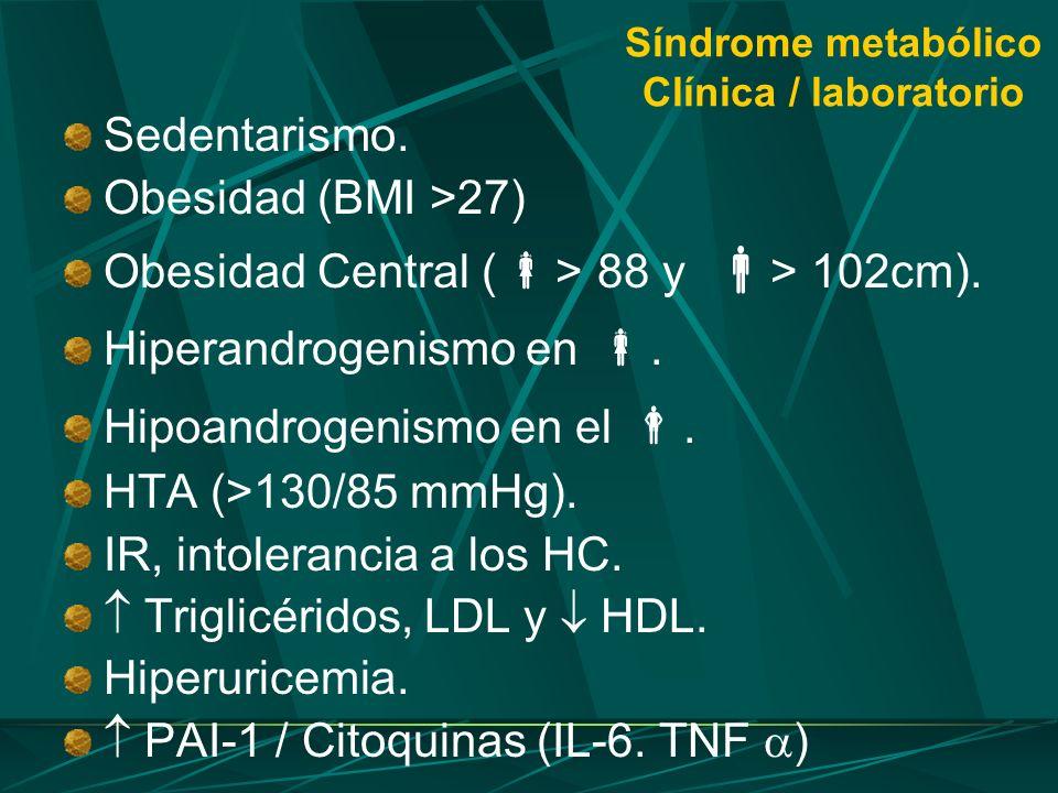 Síndrome metabólico Clínica / laboratorio