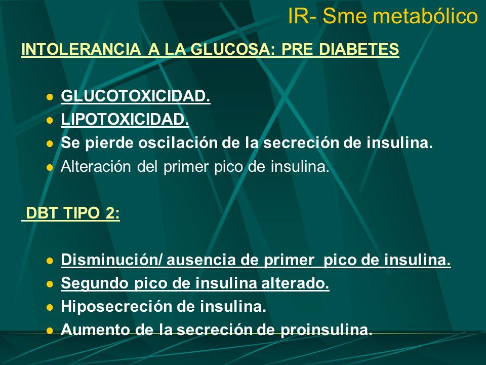 IR- Sme metabólico INTOLERANCIA A LA GLUCOSA: PRE DIABETES