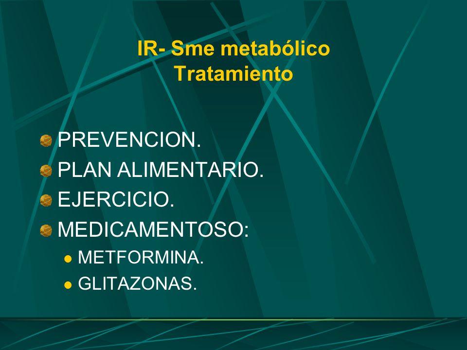 IR- Sme metabólico Tratamiento