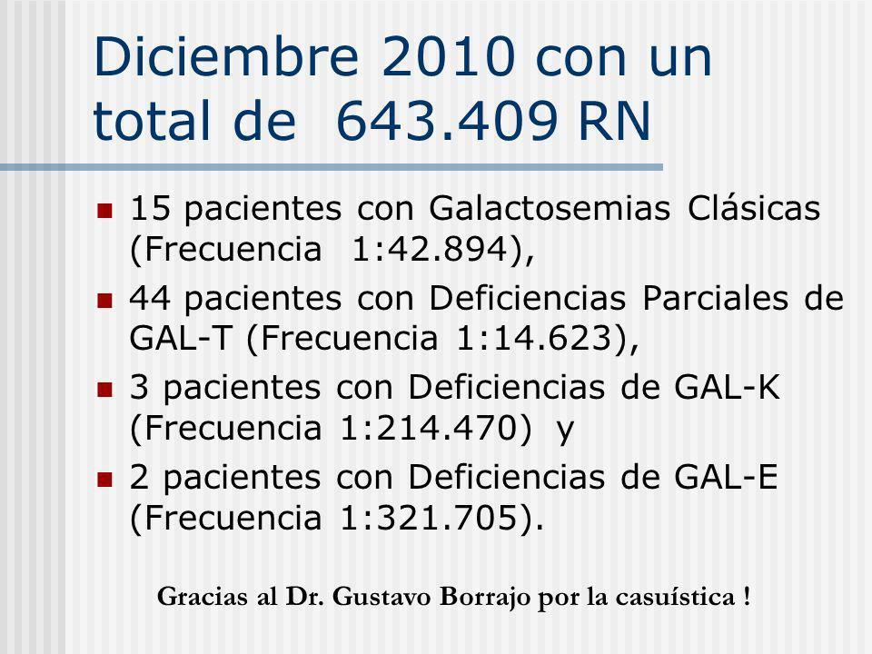 Diciembre 2010 con un total de 643.409 RN