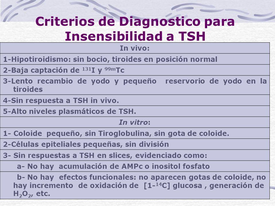 Criterios de Diagnostico para Insensibilidad a TSH