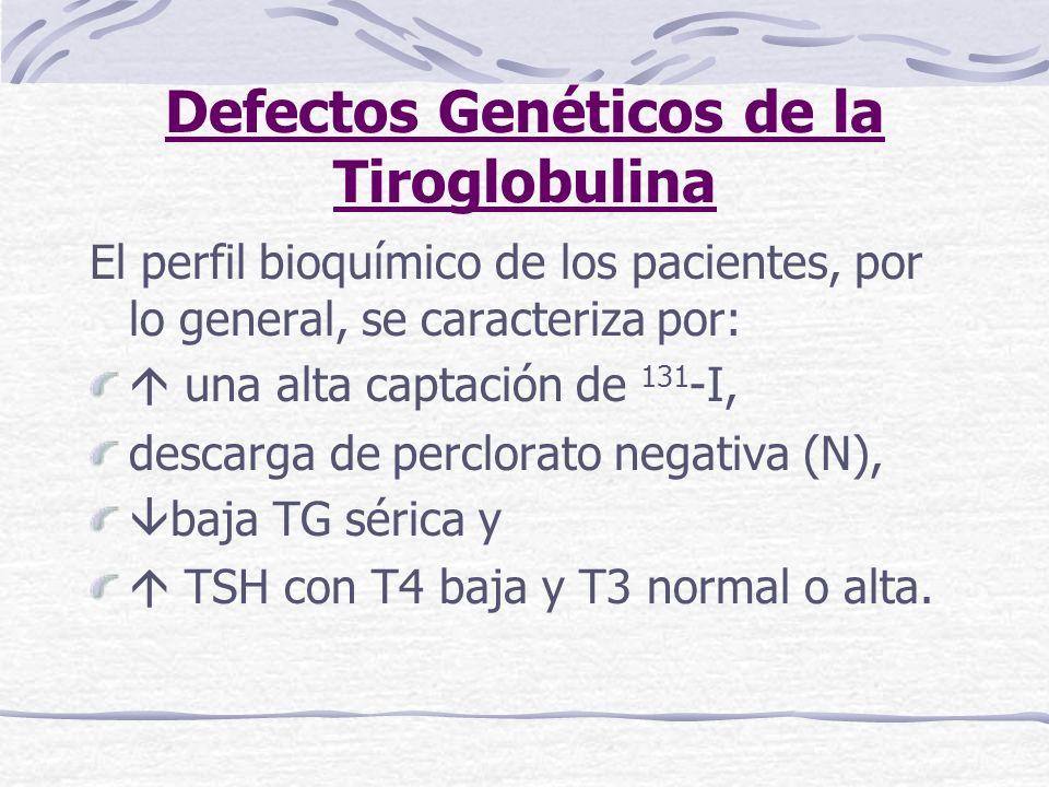 Defectos Genéticos de la Tiroglobulina