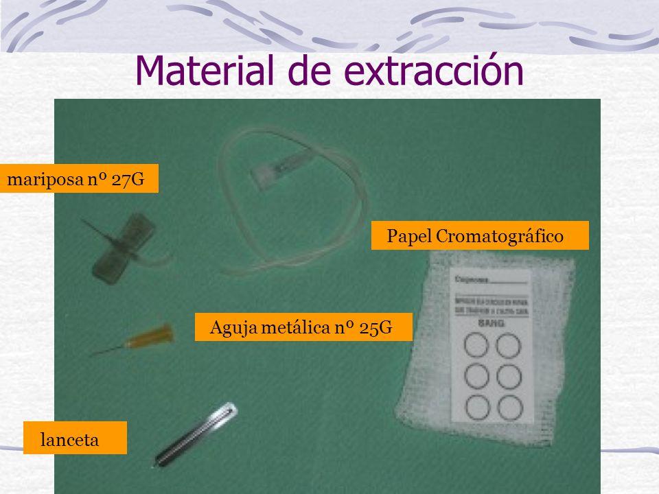 Material de extracción
