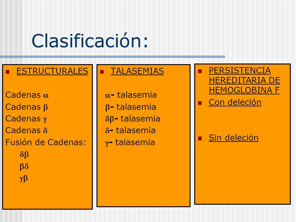 Clasificación: ESTRUCTURALES Cadenas  Cadenas  Cadenas  Cadenas 