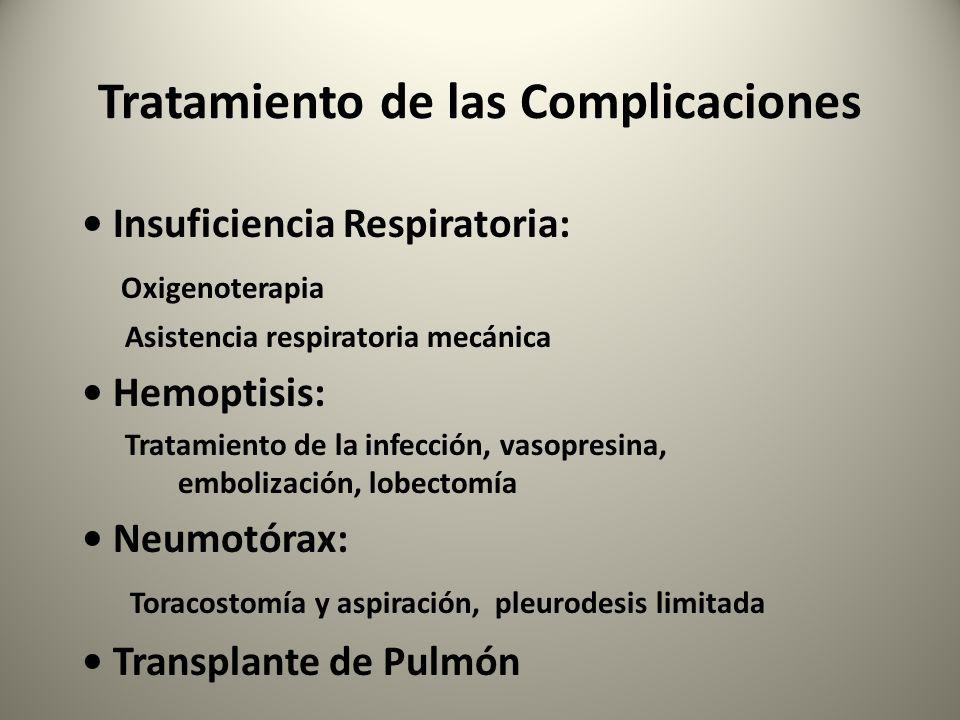 Tratamiento de las Complicaciones