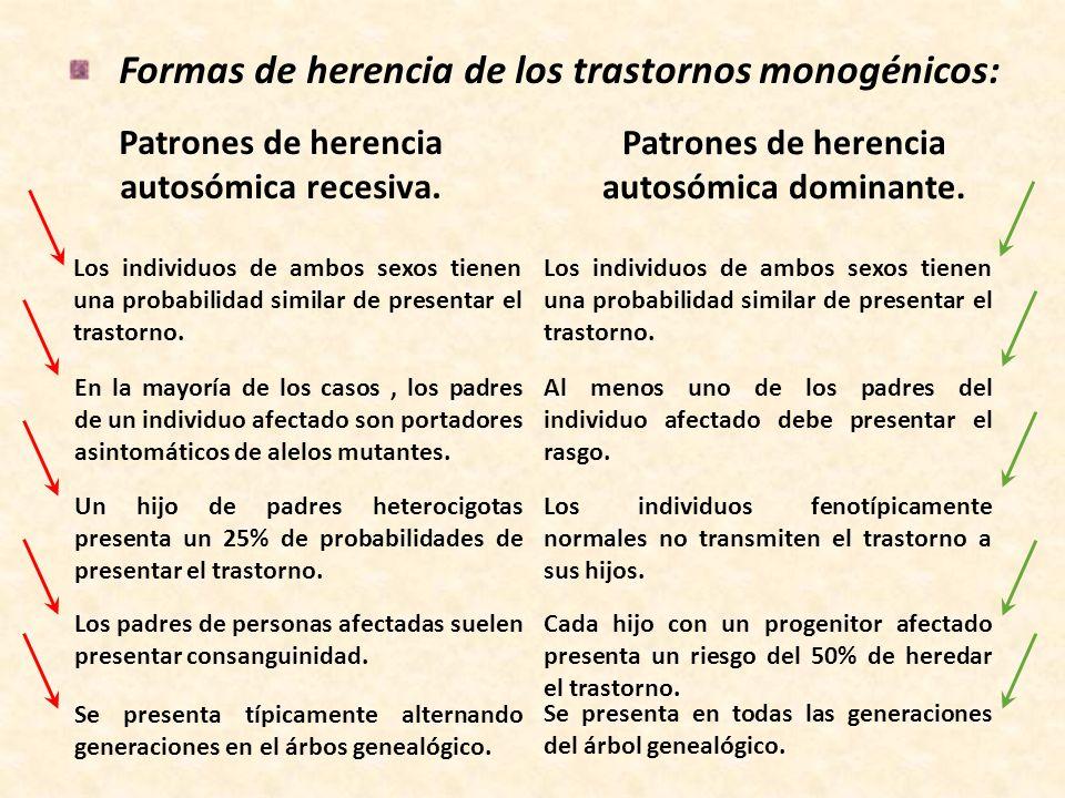 Formas de herencia de los trastornos monogénicos: