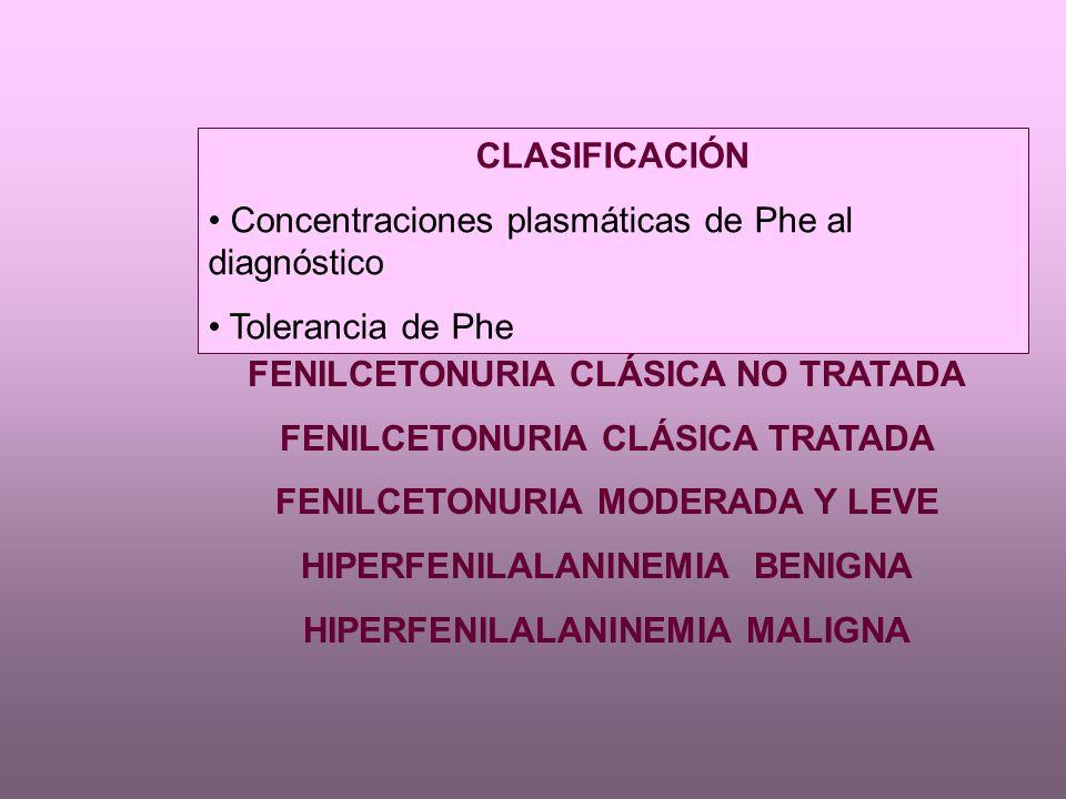 Concentraciones plasmáticas de Phe al diagnóstico