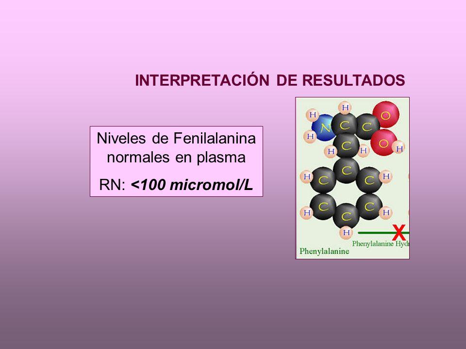 Niveles de Fenilalanina normales en plasma