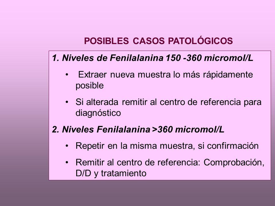 POSIBLES CASOS PATOLÓGICOS