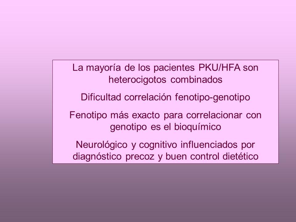 La mayoría de los pacientes PKU/HFA son heterocigotos combinados