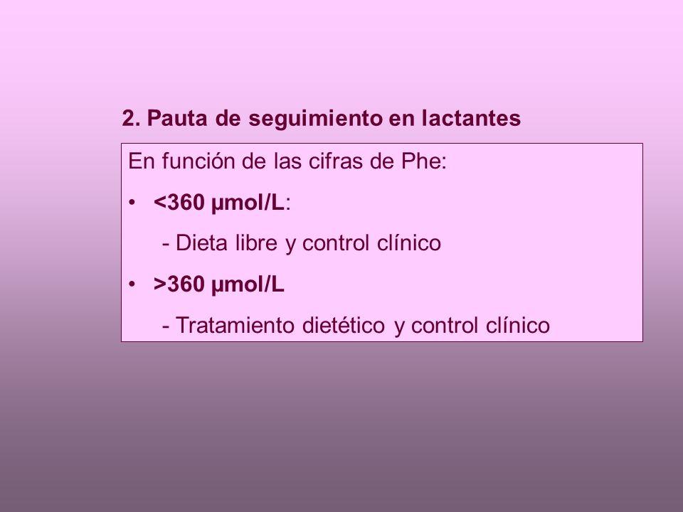 2. Pauta de seguimiento en lactantes