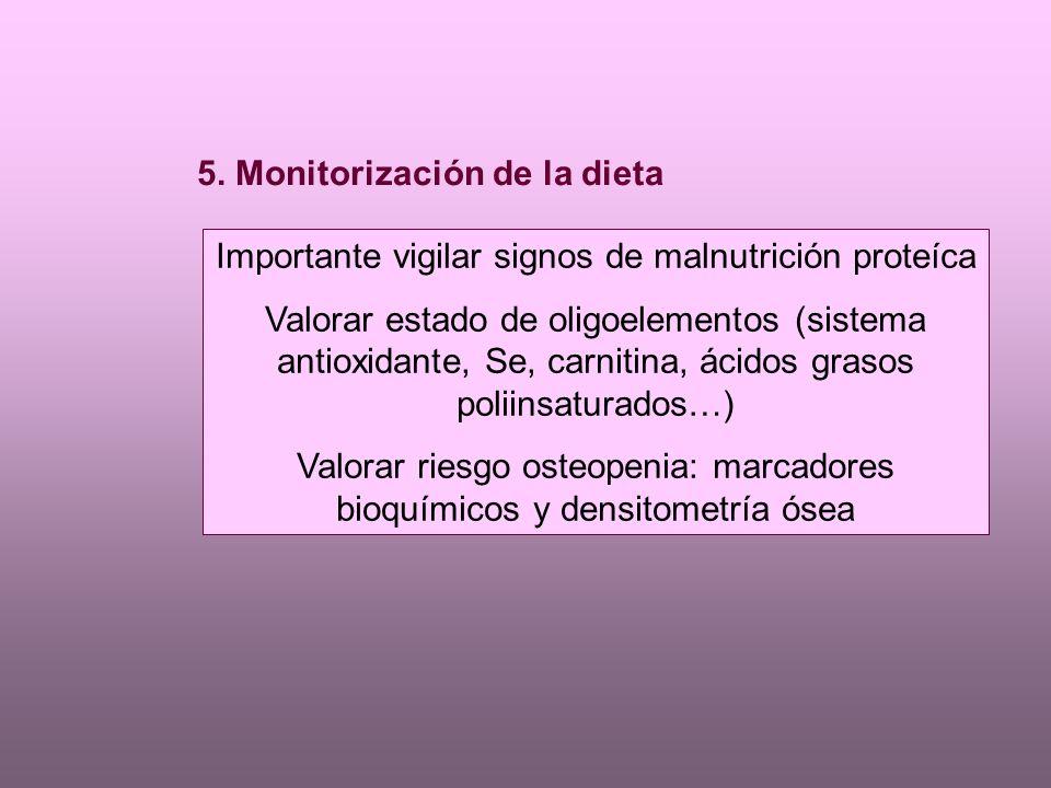 5. Monitorización de la dieta
