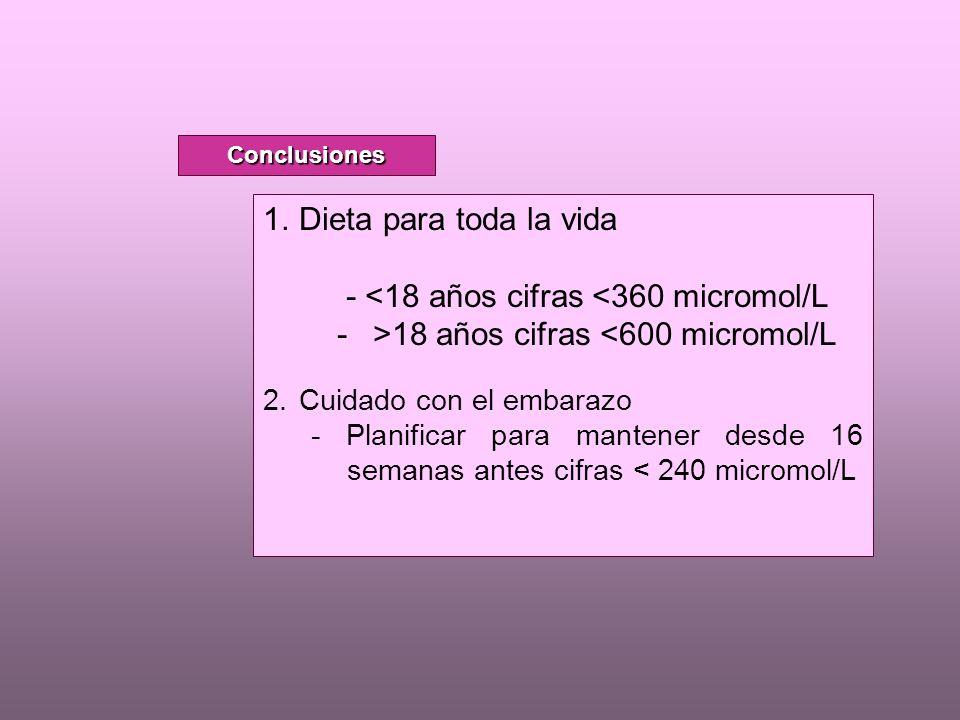 - <18 años cifras <360 micromol/L