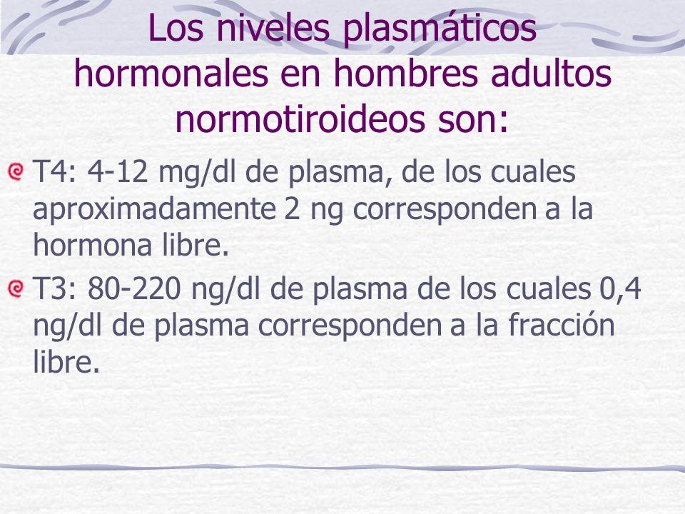 Los niveles plasmáticos hormonales en hombres adultos normotiroideos son: