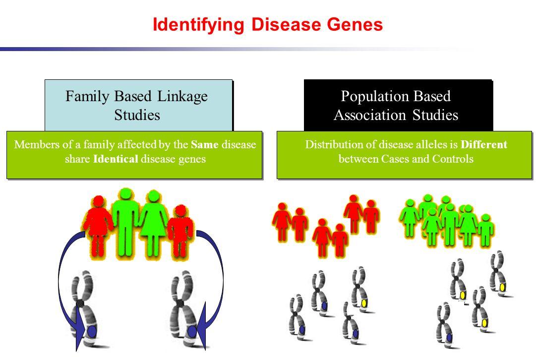 Identifying Disease Genes