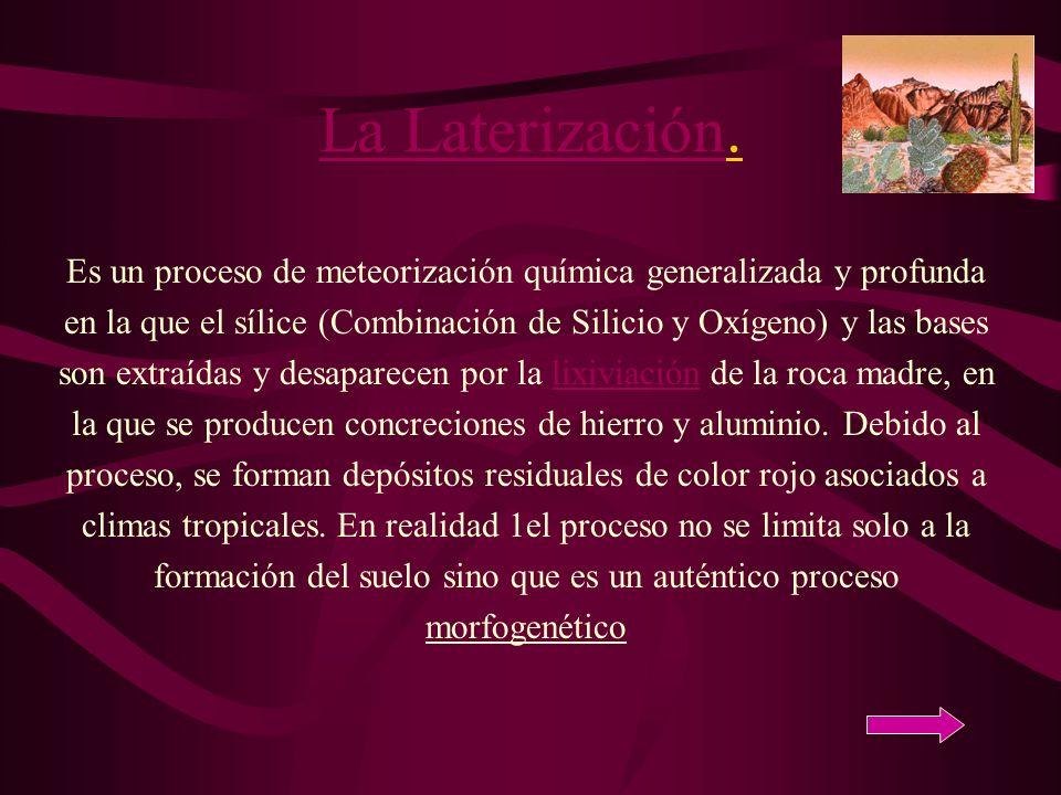 La Laterización.