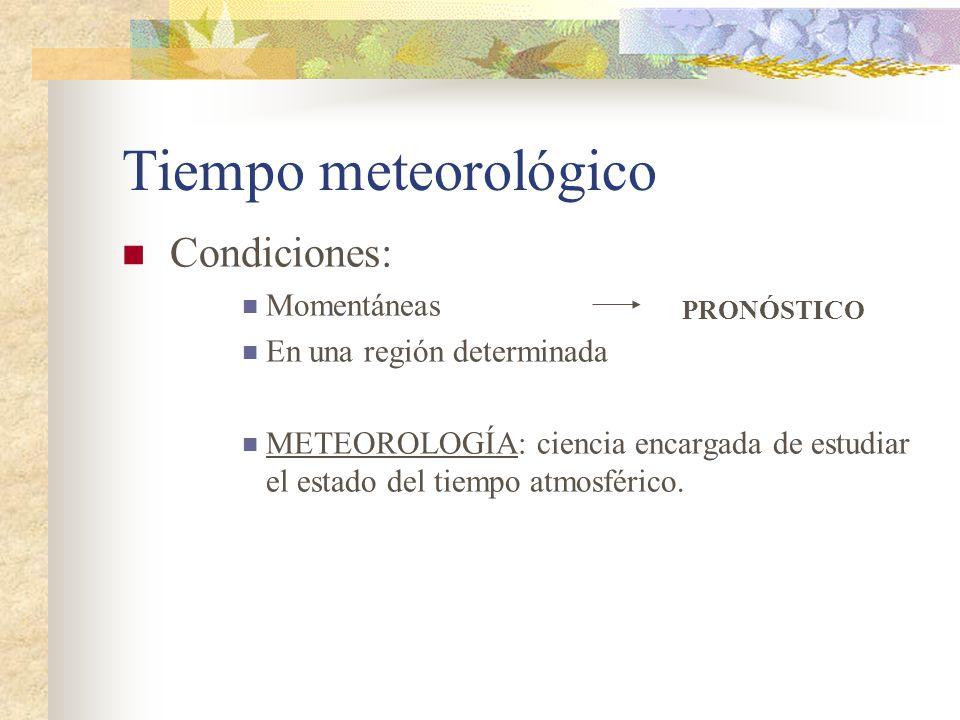 Tiempo meteorológico Condiciones: Momentáneas