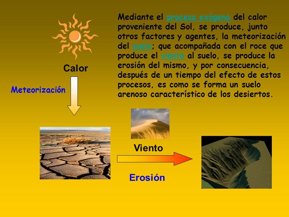 Mediante el proceso exógeno del calor proveniente del Sol, se produce, junto otros factores y agentes, la meteorización del suelo; que acompañada con el roce que produce el viento al suelo, se produce la erosión del mismo, y por consecuencia, después de un tiempo del efecto de estos procesos, es como se forma un suelo arenoso característico de los desiertos.