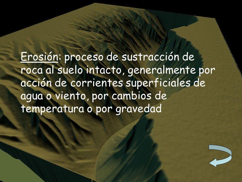 Erosión: proceso de sustracción de roca al suelo intacto, generalmente por acción de corrientes superficiales de agua o viento, por cambios de temperatura o por gravedad